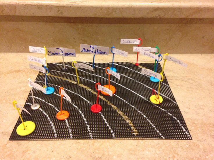 Best 25 Solar system diagram ideas on Pinterest | Solar