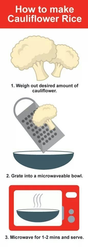 Cauliflower Rice: When you bring this rice to the table people often have no idea that its cauliflower. Serve this in place of normal rice, mashed potatoes or pasta. 100g of cauliflower rice is only 24 calories, compared to 100g of rice at 355 calories!