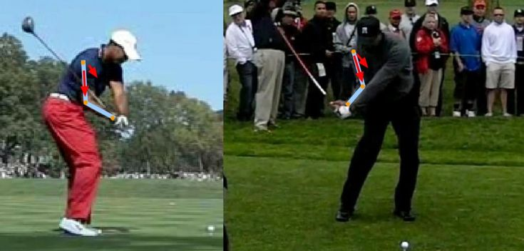 The Role of the Right Arm in the Golf Downswing