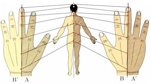 Az ujjakupresszúra
