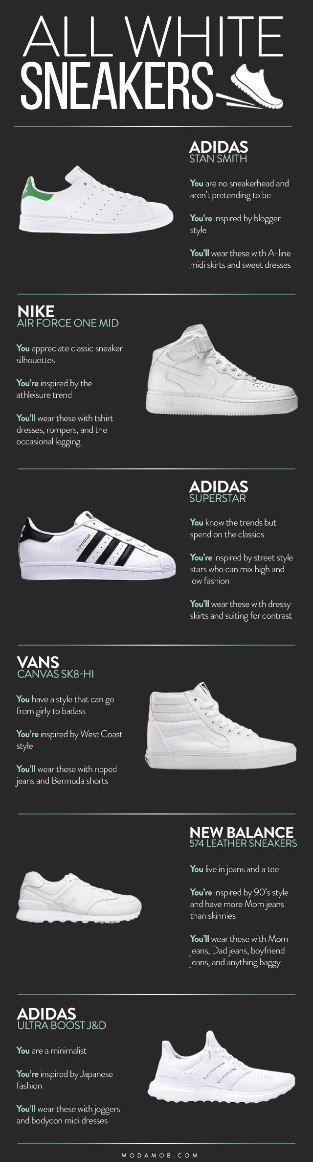 Which All White Sneaker Matches Your Personal Style | Adidas Stan Smith, Nike Airforce One, Adidas Superstar, Vans Canvas SK8, New Balance