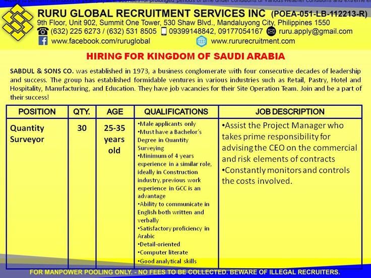 194 best Job Postings images on Pinterest 45 years, Age and One - new blueprint company saudi arabia