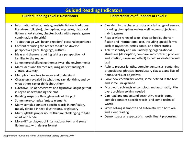 507 best Guided reading group images on Pinterest Guided reading - sample guided reading lesson plan template