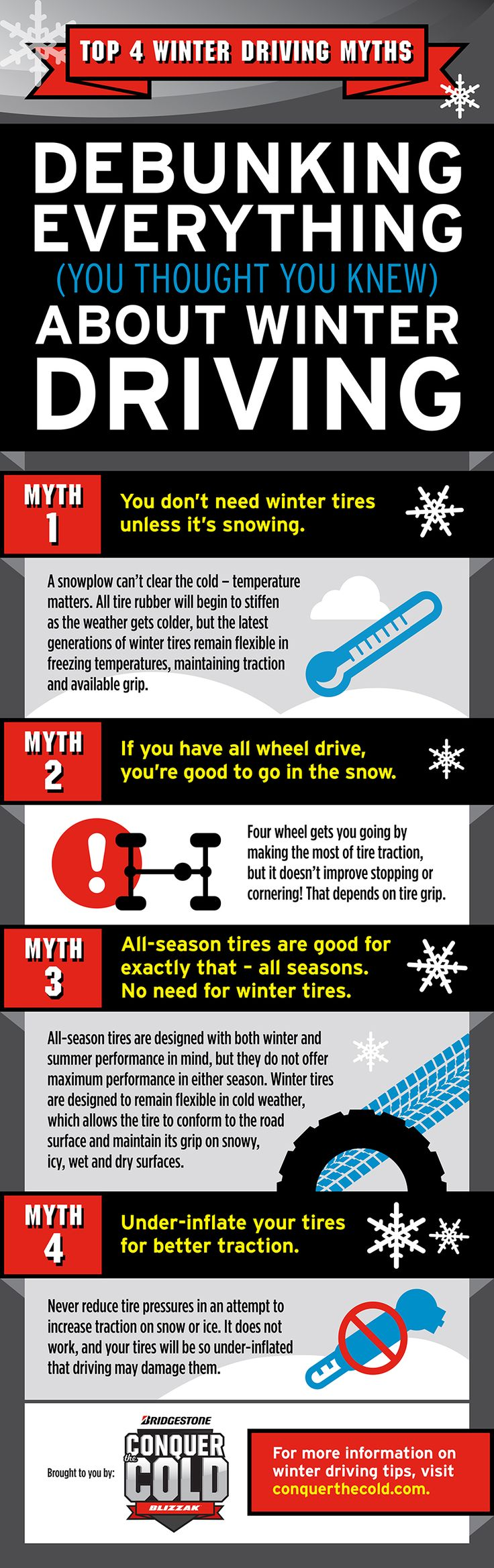Debunking Everything You Thought You Knew about Winter ...