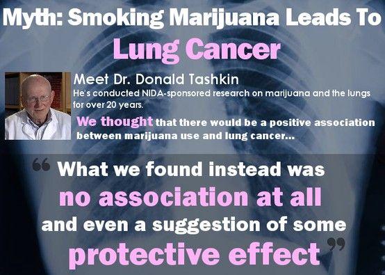 #1 Dr. Donald Tashkin Marijuana Lung Cancer Study - video ...