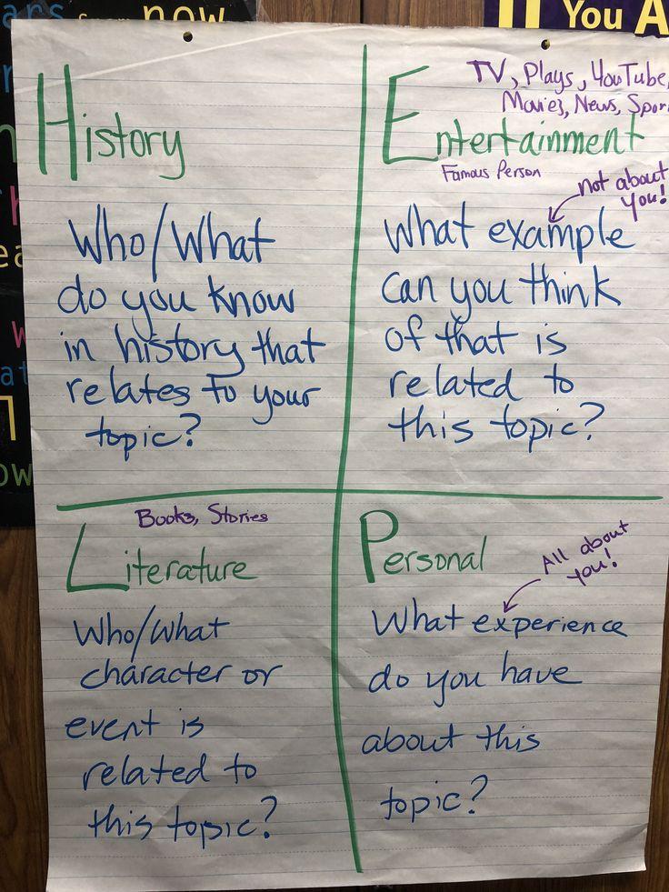 white lies opinion essay