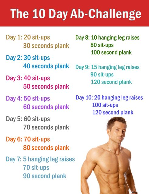 10 Day Ab Challenge - For Men