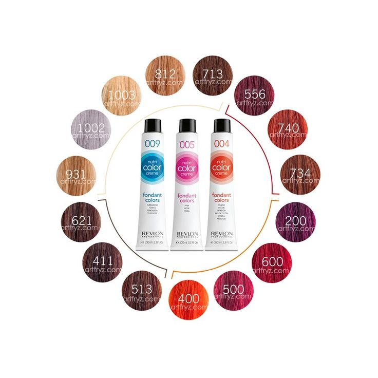 Jetzt bei und im Shop erhältlich Instant-Haarfarbe Nutri Color Creme 100ml die nicht nur einfach färbt sonder das Haar gleichzeitig pflegt! Ohne Ammoniak und ohne Peroxid zaubern diese Farbe wunderschöne Töne in Ihr Haar.