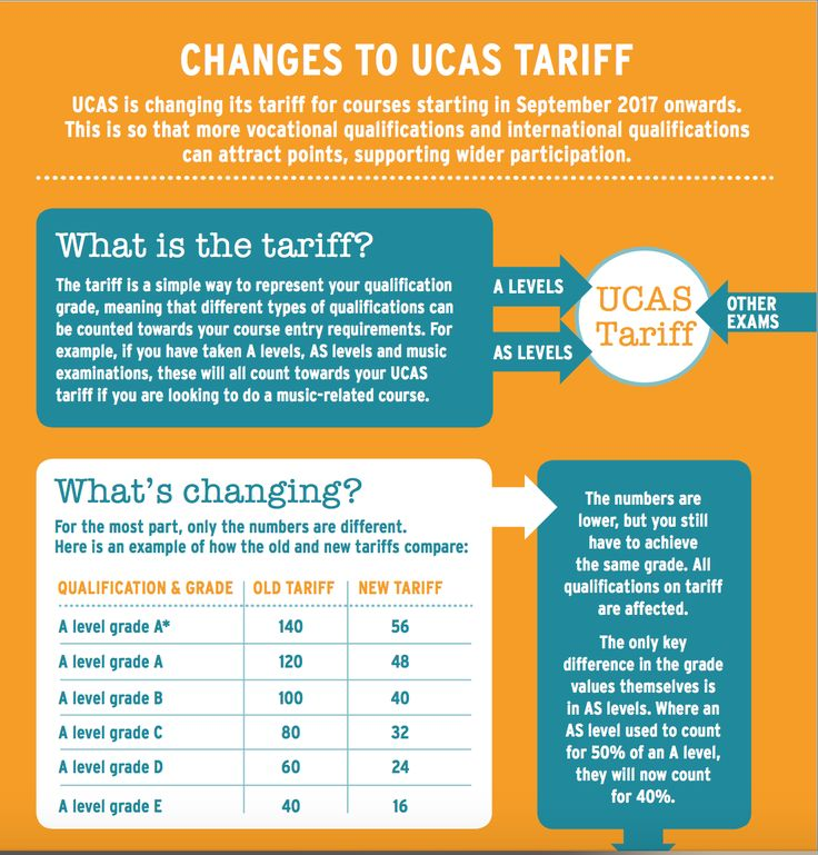 Useful guide to the new UCAS tariff from @TrotmanEd