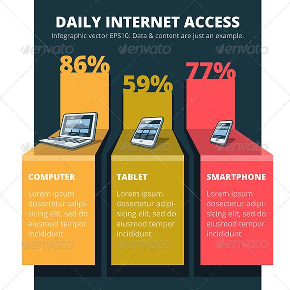 Abstract Infographic of Daily Internet Usage - Infographics