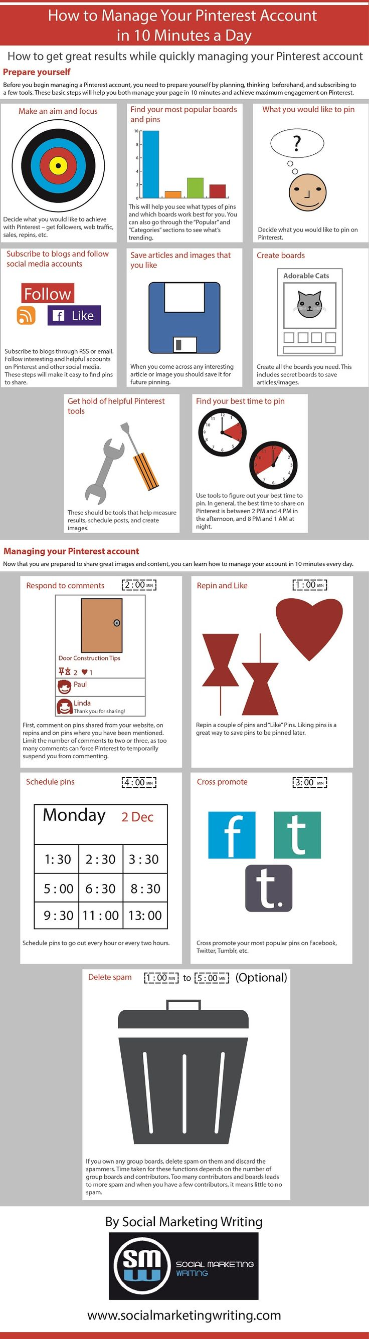 How to Manage Your Pinterest Account in 10 Minutes a Day http://socialmarketingwriting.com/how-to-manage-your-pinterest-account-in-10-minutes-a-day/