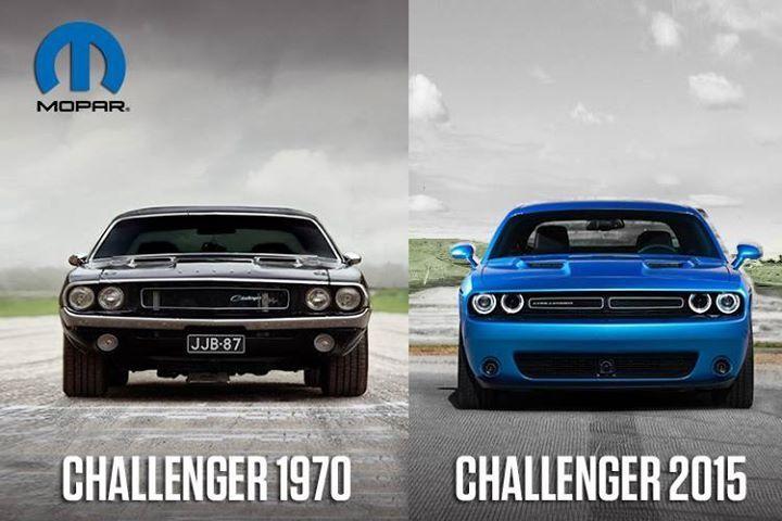 1970 & 2015