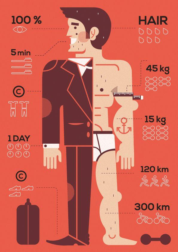 #adamquest #design #diagram #infographic