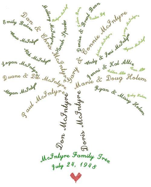 DIGITAL copy Custom Family Tree Print by PerennialPaper on Etsy, $30.00