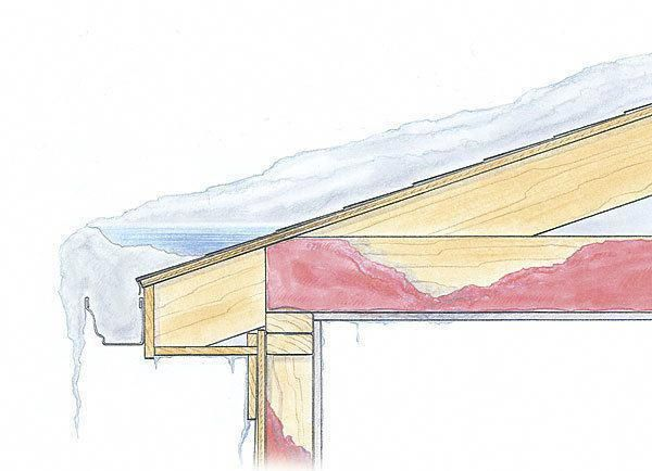A Crash Course In Roof Venting Fine Homebuilding Ice Dams Fibreglass Roof Shingle Colors