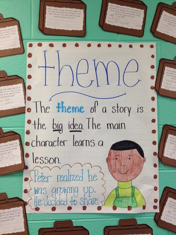 Die besten 25+ Kindergarten stühle Ideen auf Pinterest - wohnideen aktie kindergarten