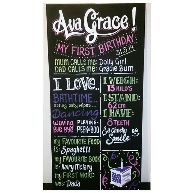 Birthday Board!!! hand painted canvas, use at your event then take home and hang in your house! Guests can even sign the back.