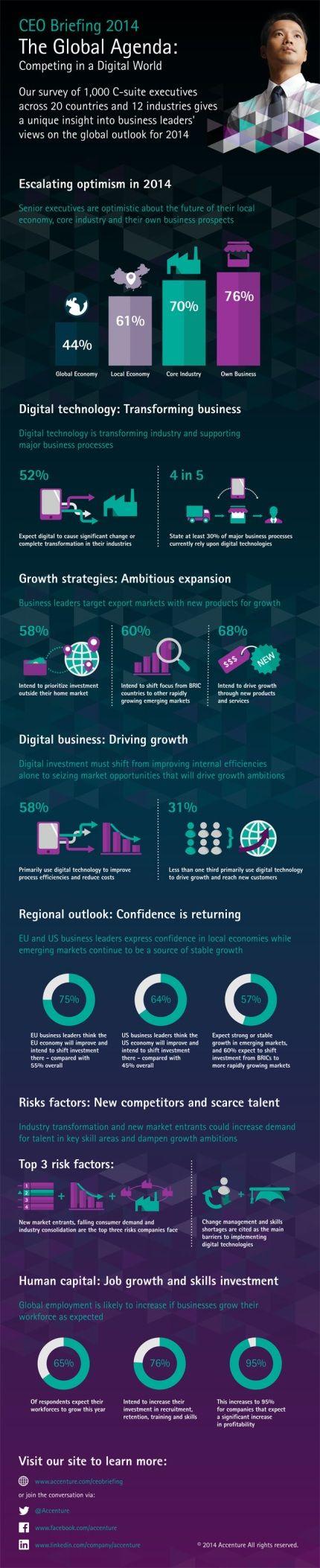 2014 - En route pour la transformation numérique