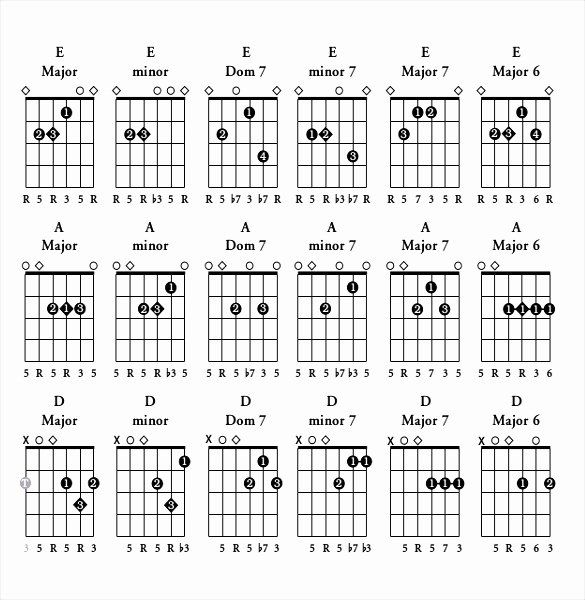 Complete Guitar Chords Charts New Guitar Chords Chart Pdf Chord Chart Guitar Plete Pdf Guitar Chord Chart Chart Songs Guitar Chords