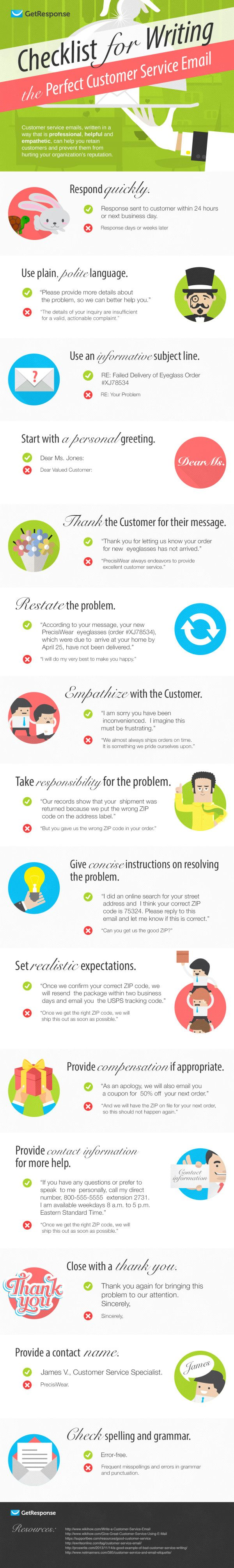 39 best beautiful emails images on pinterest page layout email writing the perfect customer service email infographic getresponse blog email marketing tips fandeluxe Gallery