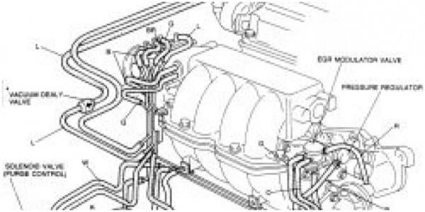 Ford Focus Vacuum Hose Diagram Ford Focus Diagram Ford