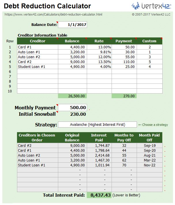 Download a free Debt Reduction Calculator spreadsheet and eliminate - free debt reduction spreadsheet