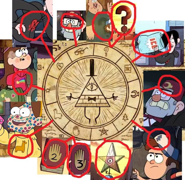 gravity falls | gravity-falls-decoded pretty sure the point of the show is for to be mysterious.. So I think they were going for this