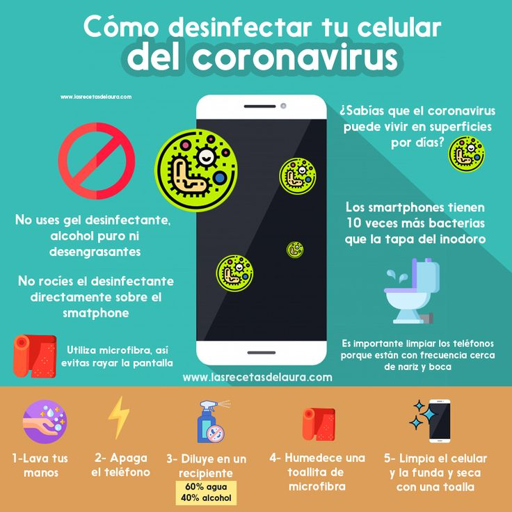 como desinfectar el celular del coronavirus Alcohol, Home Health, Clean House, Dental, Cleaning, Tips, Internet, Inspire, Deco