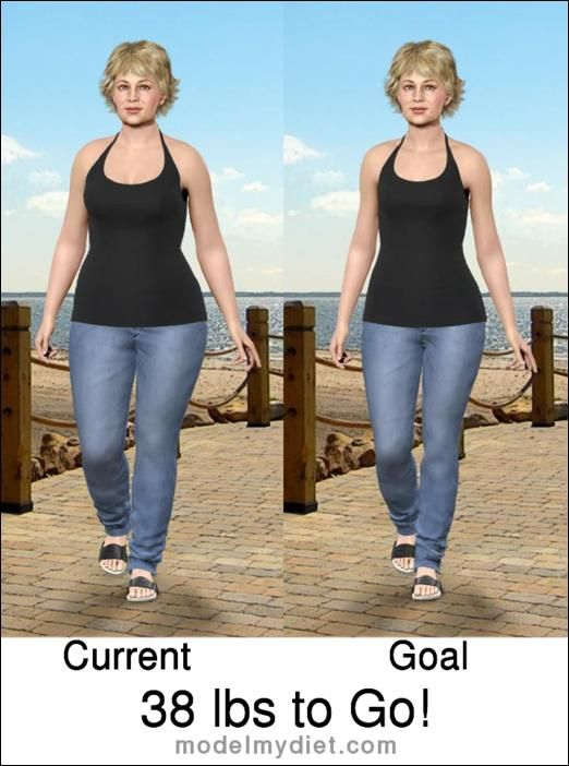 Hey Caz, welcome to the support group! You can lose 38 pounds as long as you believe it!