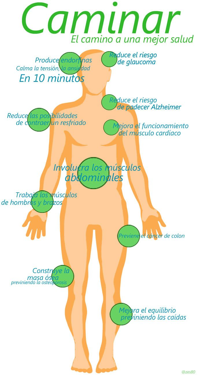 Beneficios de #Caminar #Vida #Saludable #TomaElControl