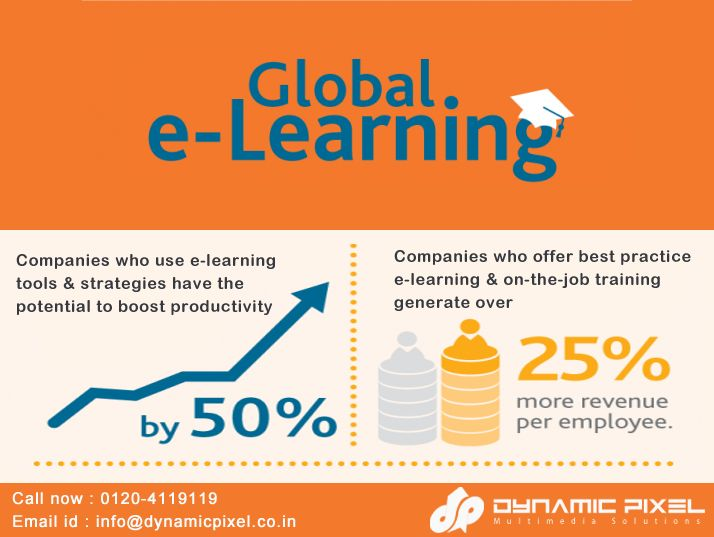 We specialize in the innovative use of technology. Our main focus is on developing cost-effective and high-quality custom learning courses.