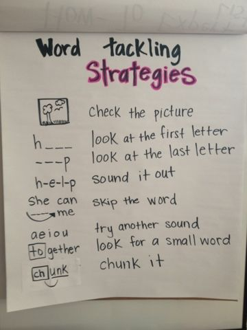 Primarily Primary/love this anchor chart!!