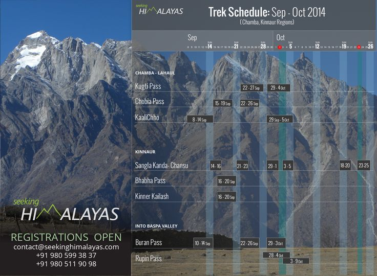 Seeking Himalayas' Trek Calendar for September - October 2014 for Chamba and Kinnaur regions.   The batches have been planned with many of them utilizing 2nd October LONG WEEKEND and some being 2 - 3 days short weekend treks.    For Registrations & Details  www.SeekingHimalayas.com/trekking  contact@SeekingHimalayas.com  +91 980 599 38 37 +91 980 511 90 98  #Trekking #Himalayas #Kinnaur #Chamba #Sangla #Weekend #September #October #LongWeekend