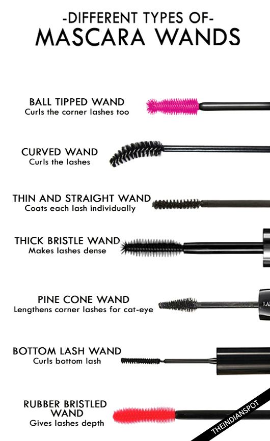 THE DIFFERENT TYPES OF MASCARA WANDS EXPLAINED