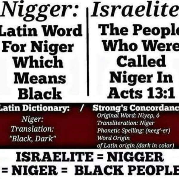 """THE ORIGINAL MEANING OF THE """"N"""" WORD HAD A CONNOTATION CONNECTED TO THE GODS, but now Context determines the meaning. Niger Black, a surname of Simeon Jacob's son. (Acts 13:1). He was called this because of his dark complexion.  On the physical side, the Semitic race is not so homogeneous as it is on the linguistic side. But this is due to intermarriage with other races, but  where it is purest it displays the same general characteristics. Thick and fleshy lips, wide & ached nose, black…"""
