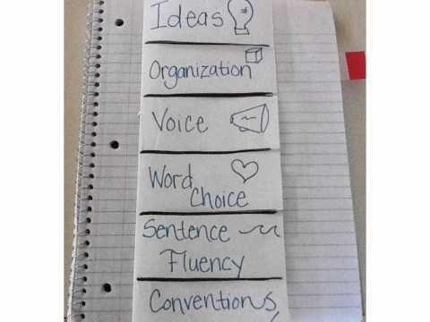 Interactive Writer's Workshop Notebook