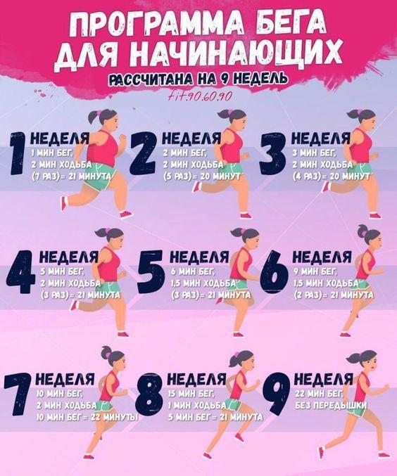 Реальная Схема Похудения. Реально эффективные способы похудения для женщин в домашних условиях