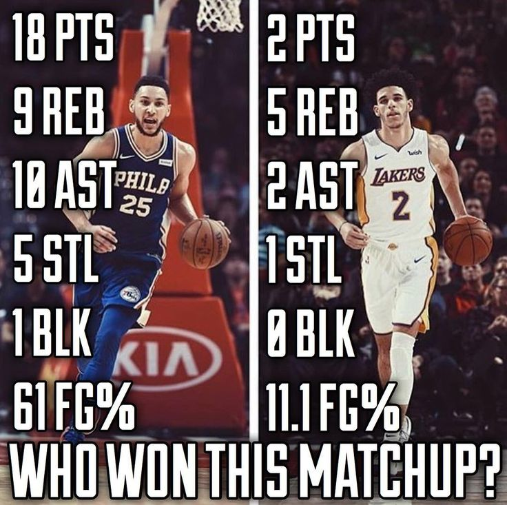 Who won tonight's close matchup between Ben Simmons and Lonzo Ball? Comment Below!------------------------------- #NBA #basketball #nbagiveaway #giveaway #s4s #f4f #nbanews #basketball #trusttheProcess #nbamemes #basketballmemes #bigballerbrand #shoutout #cavs #warriors #wolves #rockets #spurs #thunder #jazz #clippers #lakers #celtics #suns #kings #sixers #magic #pistons #nuggets #pacersnation