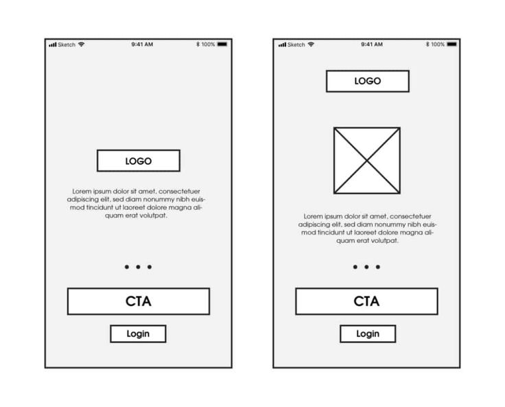 This A Nice And Simple Example Of A Smartphone Wireframe For A Website Or App Homepage Wireframe Wireframe Design Wireframe Web