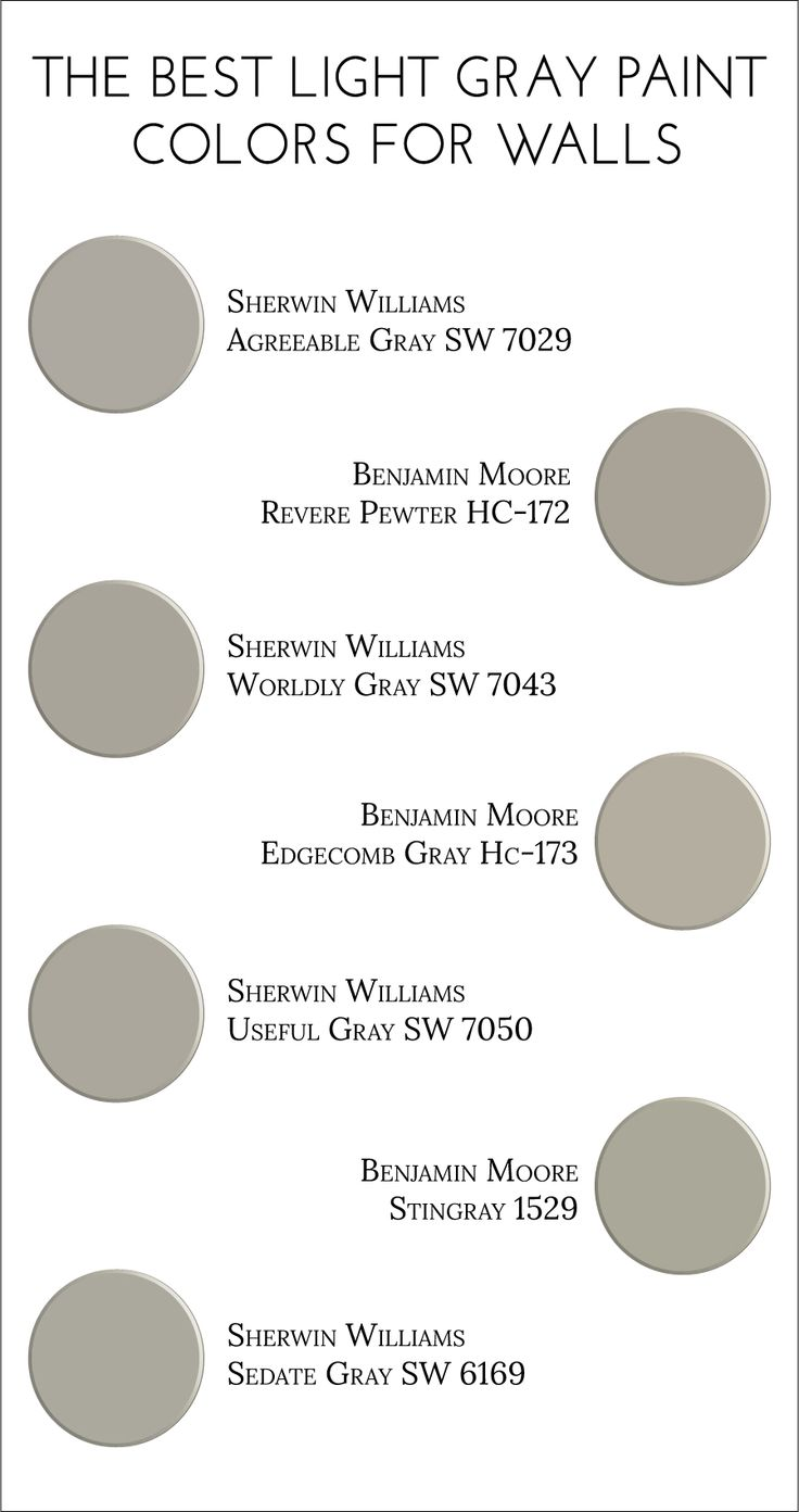 A list of the the best light gray paint colors for walls with photographs  of designer