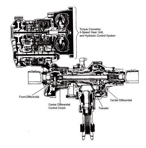 TOYOTA A240L, A241E, A243L Transmission Service and Repair