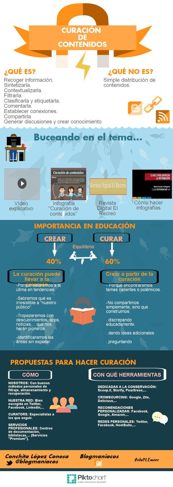 Curación de contenidos http://moocmaniacos.blogspot.com.es/2014/02/curacion-de-contenidos-unidad-5-mi.html