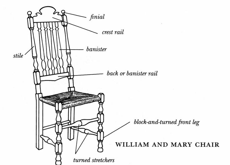 diagram of a william and mary side chair diagrams of. Black Bedroom Furniture Sets. Home Design Ideas