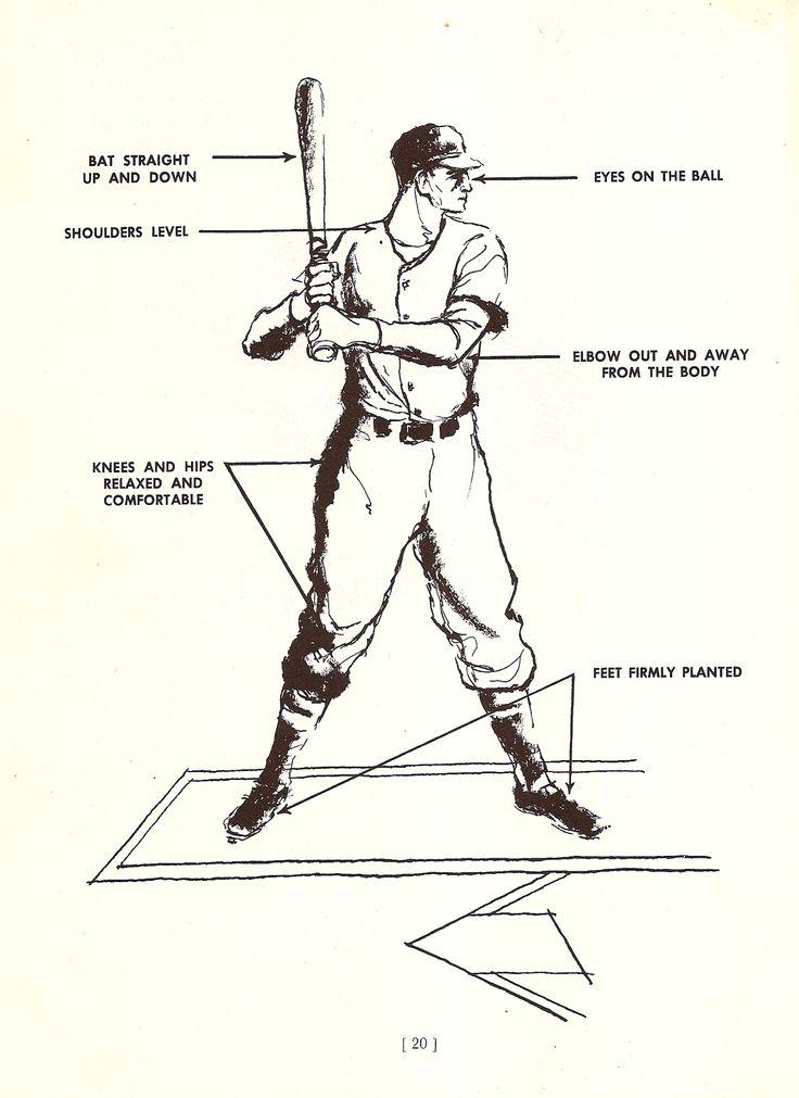 The Perfect Batting Stance Baseball Pinterest The O Jays