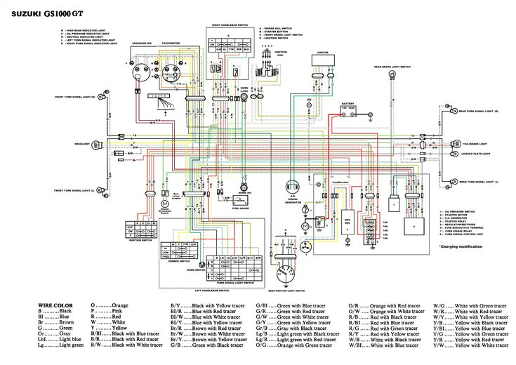 Gs400 Wiring Diagram : suzuki gs400 wiring diagram with electrical pictures for ~ A.2002-acura-tl-radio.info Haus und Dekorationen