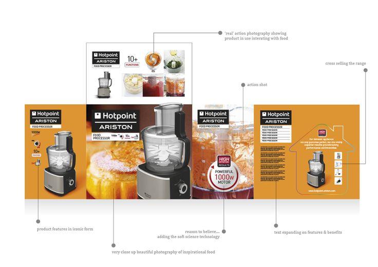 Hotpoint / Ariston SDA Packaging Concept on Behance