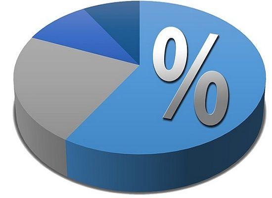 24-08-16 Στατιστικά στοιχεία για τις πανελλαδικές    24-08-16 Στατιστικά στοιχεία για τις πανελλαδικές  Το 40% περίπου των συμμετεχόντων στις  φετινές πανελλαδικές εξετάσεις με το ΝΕΟ σύστημα επέλεξε να εξεταστεί σε  5ο μάθημα για να αυξήσει τις δυνατότητες επιλογής του. Το υπόλοιπο 60%  δεν επέλεξε το 5ο μάθημα αν και αυτό δεν επηρέαζε βαθμολογικά τα  υπόλοιπα μαθήματα και αυτό φυσικά είχε ως αποτέλεσμα να περιοριστούν οι  επιλογές των Τμημάτων σε ένα πεδίο.  Στην πρώτη προτίμησή τους…