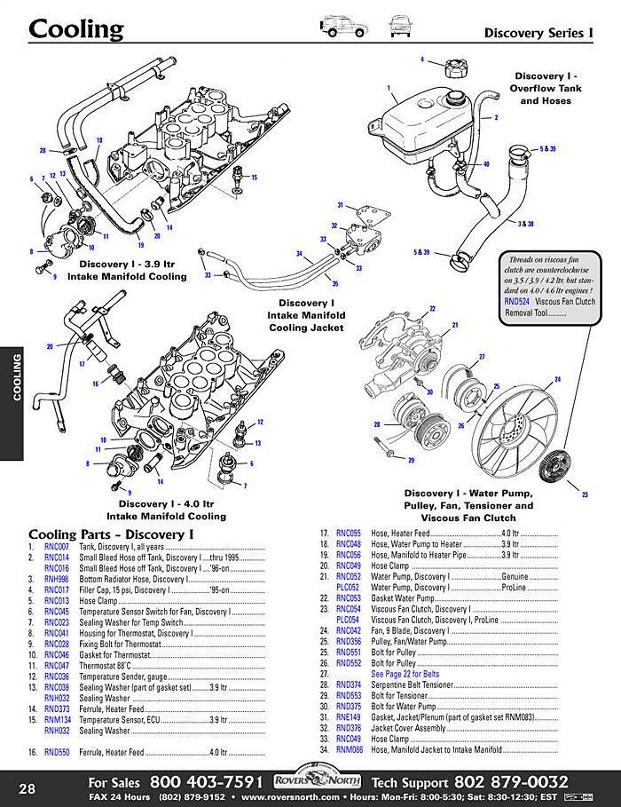 1997 land rover 4 0 engine diagram