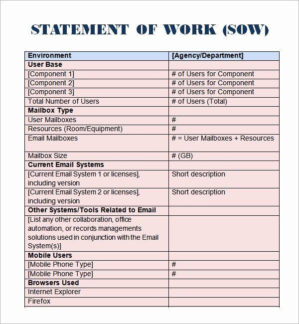 40 Statement Of Work Sample In 2020 Statement Of Work Word