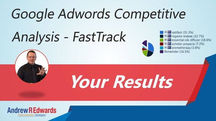 Google Adwords Competitive Analysis - Fast Track Your Results